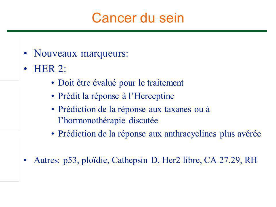 Cancer du sein Nouveaux marqueurs: HER 2: Doit être évalué pour le traitement Prédit la réponse à l'Herceptine Prédiction de la réponse aux taxanes ou