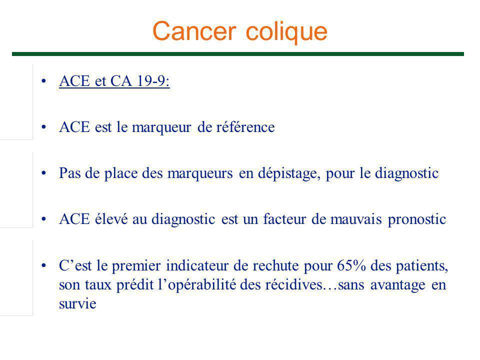 Cancer colique ACE et CA 19-9: ACE est le marqueur de référence Pas de place des marqueurs en dépistage, pour le diagnostic ACE élevé au diagnostic es