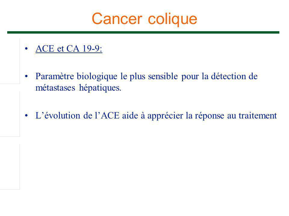 Cancer colique ACE et CA 19-9: Paramètre biologique le plus sensible pour la détection de métastases hépatiques. L'évolution de l'ACE aide à apprécier