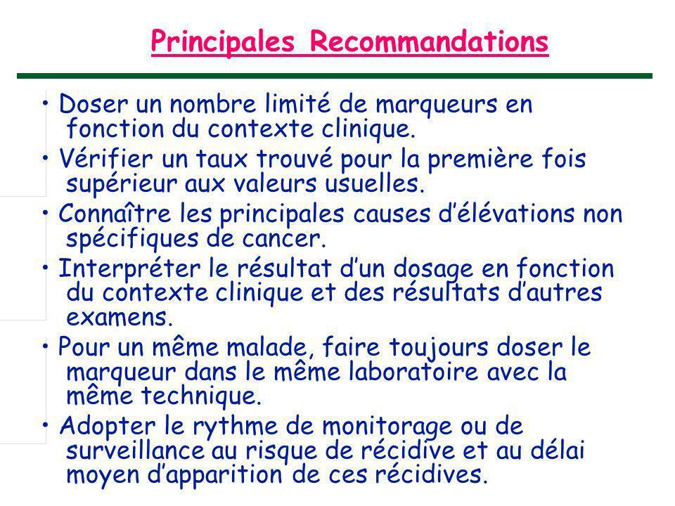 Principales Recommandations Doser un nombre limité de marqueurs en fonction du contexte clinique. Vérifier un taux trouvé pour la première fois supéri