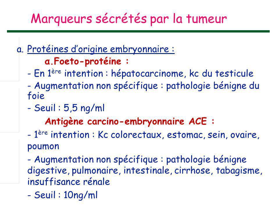 Marqueurs sécrétés par la tumeur b.Protéines d'origine placentaire : Hormone chorionique gonadotrope : HCG - La sous-unité β est spécifique - 1 ère intention : Tm du placenta (choriocarcinome), Kc du testicule, Kc d'ovaire - Augmente au cours de la grossesse - Seuil : β-HCG libre : 10mUI/ml