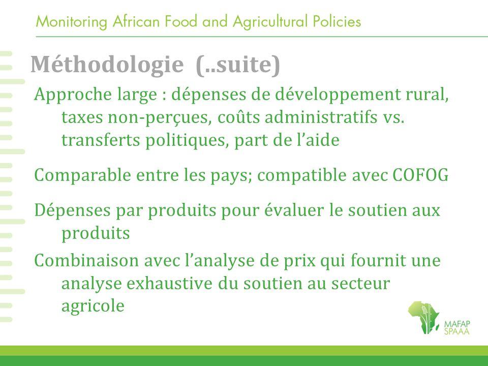 Méthodologie (..suite) Approche large : dépenses de développement rural, taxes non-perçues, coûts administratifs vs. transferts politiques, part de l'