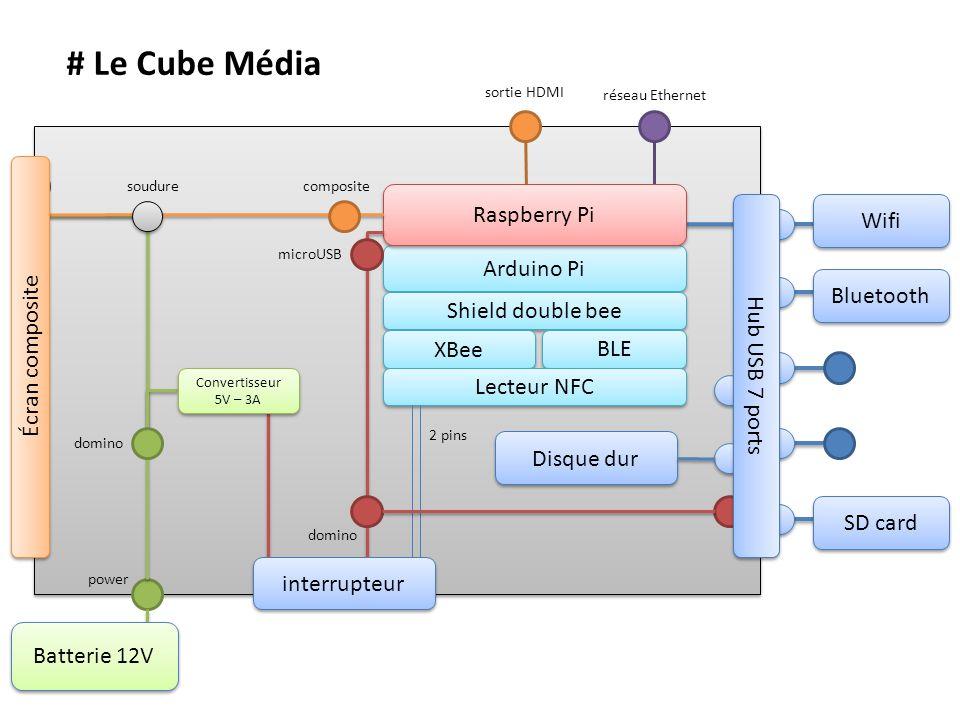 Arduino Pi Shield double bee BLE XBee Lecteur NFC # Le Cube Média Disque dur power Raspberry Pi domino sortie HDMI Écran composite réseau Ethernet com