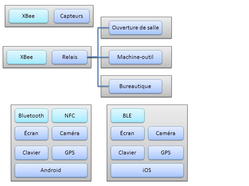 XBee Relais Bluetooth Android XBee Capteurs Ouverture de salle Machine-outil Bureautique NFC Caméra Écran GPS Clavier BLE iOS Caméra Écran GPS Clavier