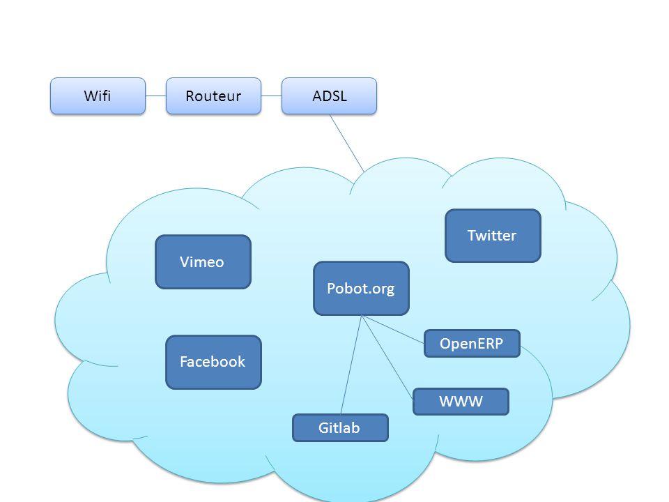 Wifi Routeur ADSL Vimeo Pobot.org Twitter Facebook Gitlab OpenERP WWW