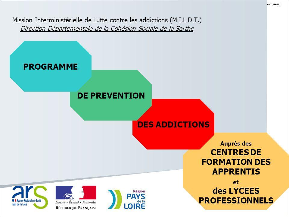 Mission Interministérielle de Lutte contre les addictions (M.I.L.D.T.) Direction Départementale de la Cohésion Sociale de la Sarthe PROGRAMME DE PREVE