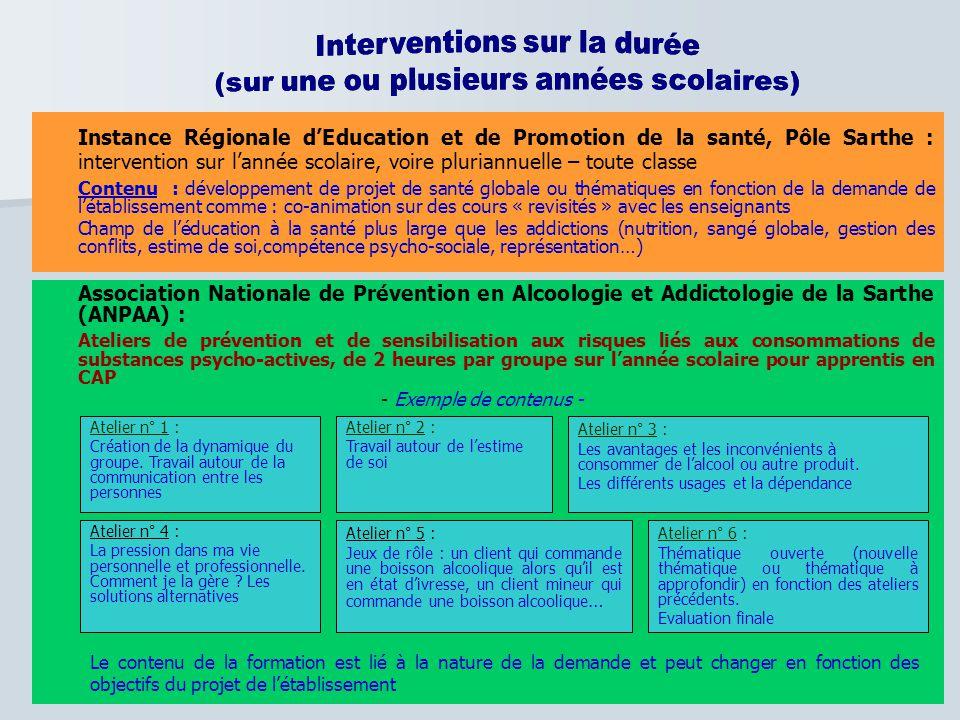 Association Nationale de Prévention en Alcoologie et Addictologie de la Sarthe (ANPAA) : Ateliers de prévention et de sensibilisation aux risques liés