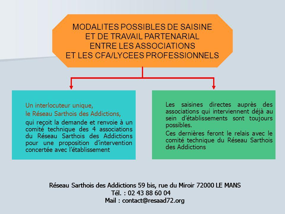 MODALITES POSSIBLES DE SAISINE ET DE TRAVAIL PARTENARIAL ENTRE LES ASSOCIATIONS ET LES CFA/LYCEES PROFESSIONNELS Un interlocuteur unique, le Réseau Sa