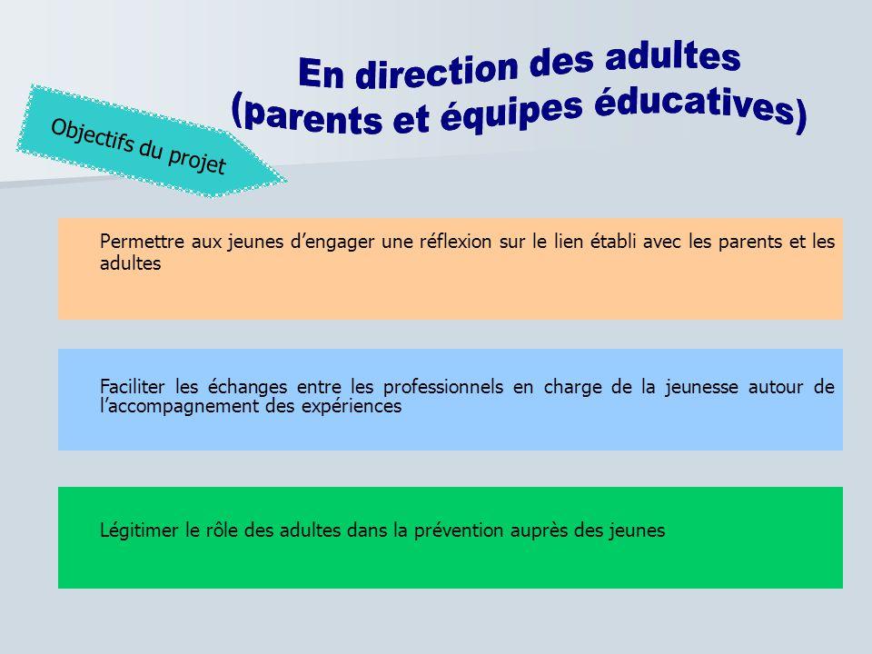 Permettre aux jeunes d'engager une réflexion sur le lien établi avec les parents et les adultes Faciliter les échanges entre les professionnels en cha