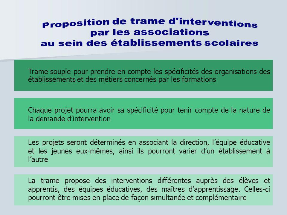 Trame souple pour prendre en compte les spécificités des organisations des établissements et des métiers concernés par les formations Chaque projet po