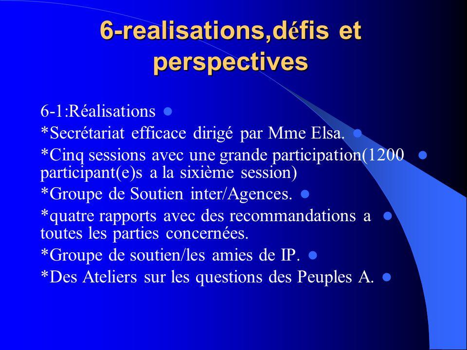 6-realisations,d é fis et perspectives 6-1:Réalisations *Secrétariat efficace dirigé par Mme Elsa. *Cinq sessions avec une grande participation(1200 p