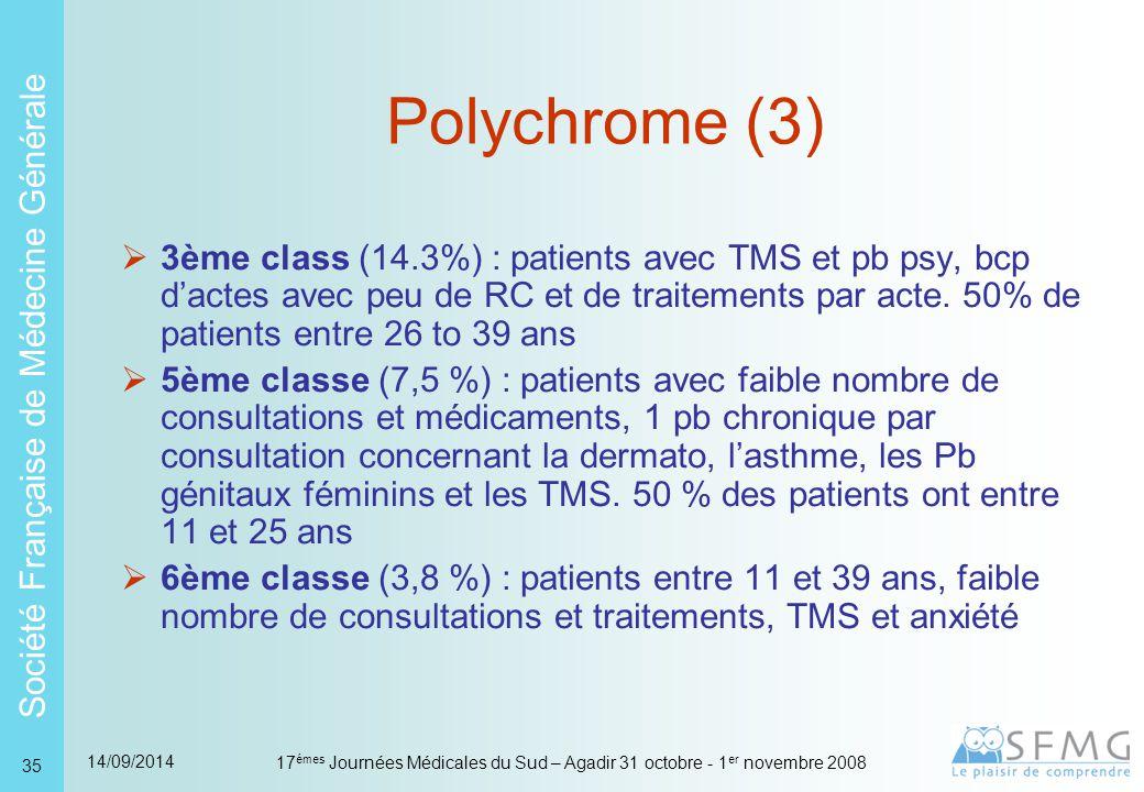 Société Française de Médecine Générale 14/09/2014 17 émes Journées Médicales du Sud – Agadir 31 octobre - 1 er novembre 2008 35 Polychrome (3)  3ème class (14.3%) : patients avec TMS et pb psy, bcp d'actes avec peu de RC et de traitements par acte.