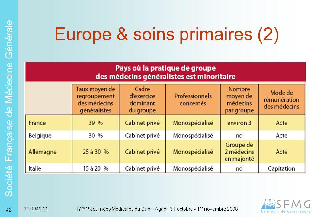 Société Française de Médecine Générale 14/09/2014 17 émes Journées Médicales du Sud – Agadir 31 octobre - 1 er novembre 2008 42 Europe & soins primaires (2)