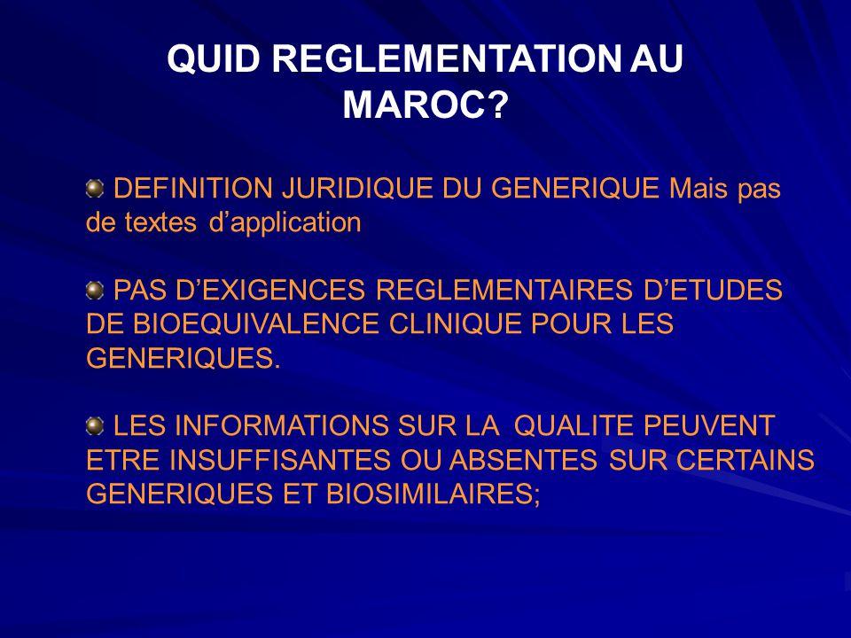 DEFINITION JURIDIQUE DU GENERIQUE Mais pas de textes d'application PAS D'EXIGENCES REGLEMENTAIRES D'ETUDES DE BIOEQUIVALENCE CLINIQUE POUR LES GENERIQ
