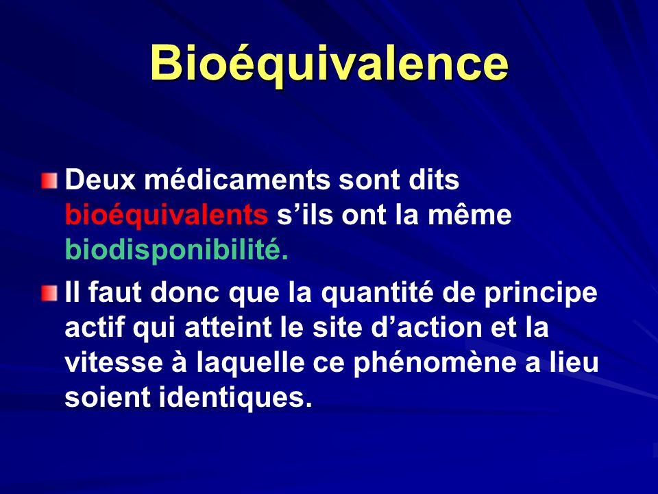 Deux médicaments sont dits bioéquivalents s'ils ont la même biodisponibilité. Il faut donc que la quantité de principe actif qui atteint le site d'act