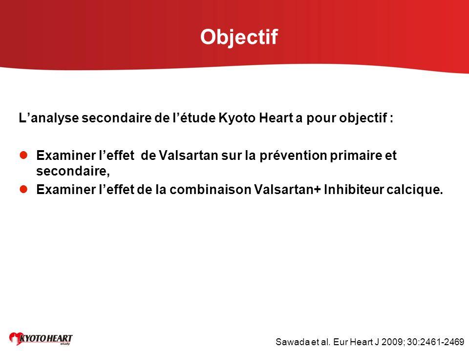 Objectif L'analyse secondaire de l'étude Kyoto Heart a pour objectif : Examiner l'effet de Valsartan sur la prévention primaire et secondaire, Examine