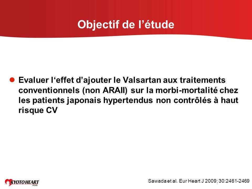 Objectif de l'étude Evaluer l'effet d'ajouter le Valsartan aux traitements conventionnels (non ARAII) sur la morbi-mortalité chez les patients japonai