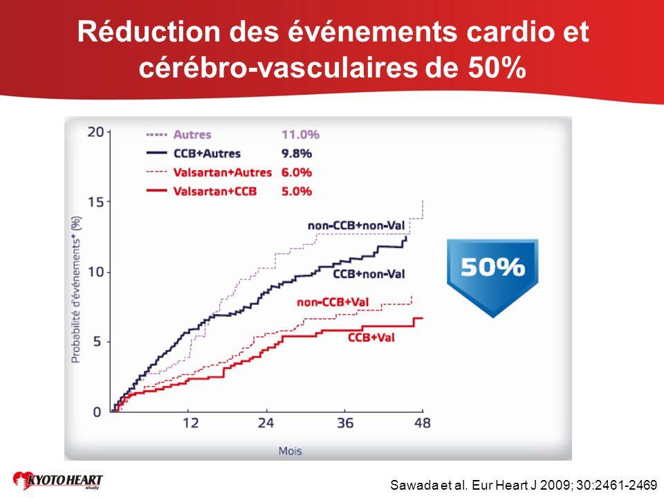 Réduction des événements cardio et cérébro-vasculaires de 50% Probabilité des événements Sawada et al. Eur Heart J 2009; 30:2461-2469