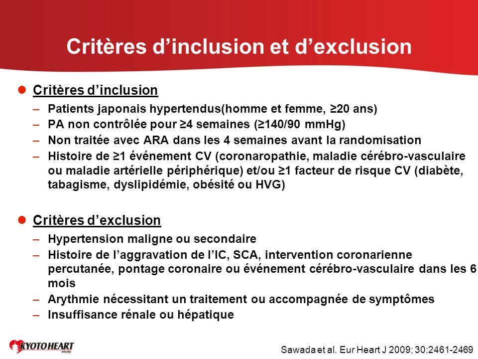 Critères d'inclusion et d'exclusion Critères d'inclusion –Patients japonais hypertendus(homme et femme, ≥20 ans) –PA non contrôlée pour ≥4 semaines (≥