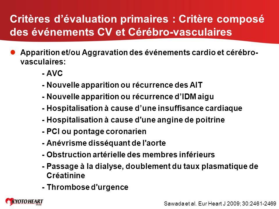 Critères d'évaluation primaires : Critère composé des événements CV et Cérébro-vasculaires Apparition et/ou Aggravation des événements cardio et céréb