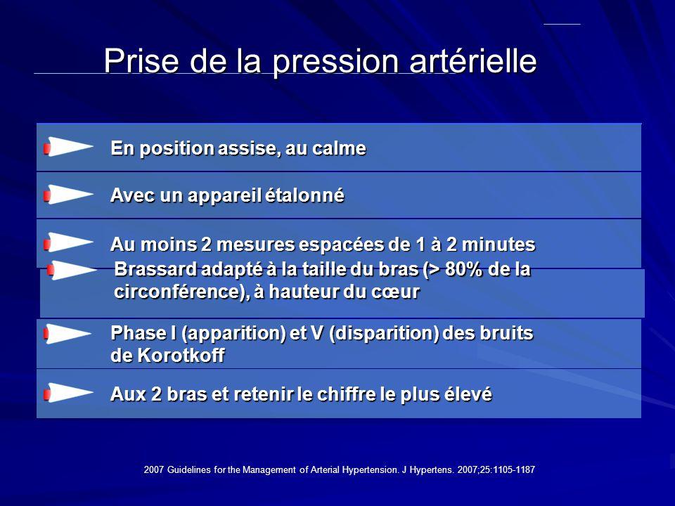 Prise de la pression artérielle Avec un appareil étalonné Au moins 2 mesures espacées de 1 à 2 minutes En position assise, au calme Brassard adapté à