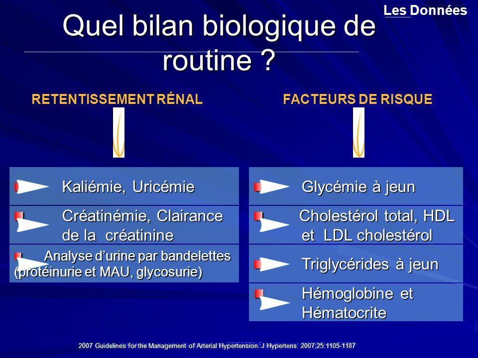 Quel bilan biologique de routine ? Les Données Cas clinique réalisé dans le cadre du programme PRESERVE soutenu par SANOFI-AVENTIS RETENTISSEMENT RÉNA