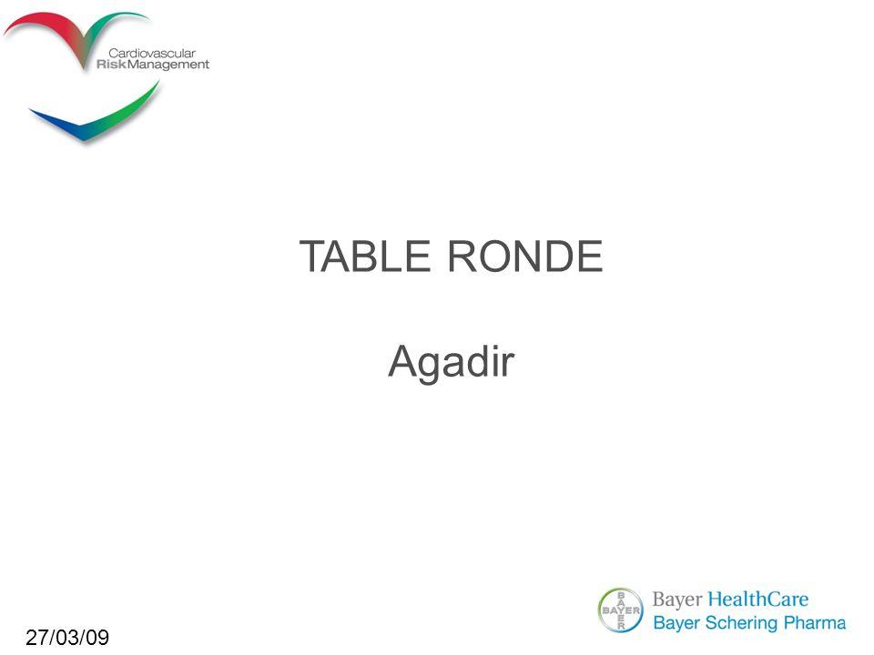 Cas clinique Pr Rachida HABBAL 27 MARS 2009
