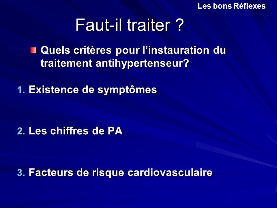 Faut-il traiter ? 1. Existence de symptômes 2. Les chiffres de PA 3. Facteurs de risque cardiovasculaire Les bons Réflexes Quels critères pour l'insta