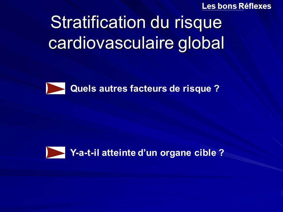 Stratification du risque cardiovasculaire global Les bons Réflexes Quels autres facteurs de risque ? Y-a-t-il atteinte d'un organe cible ?