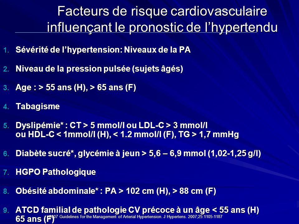Facteurs de risque cardiovasculaire influençant le pronostic de l'hypertendu 1. Sévérité de l'hypertension: Niveaux de la PA 2. Niveau de la pression