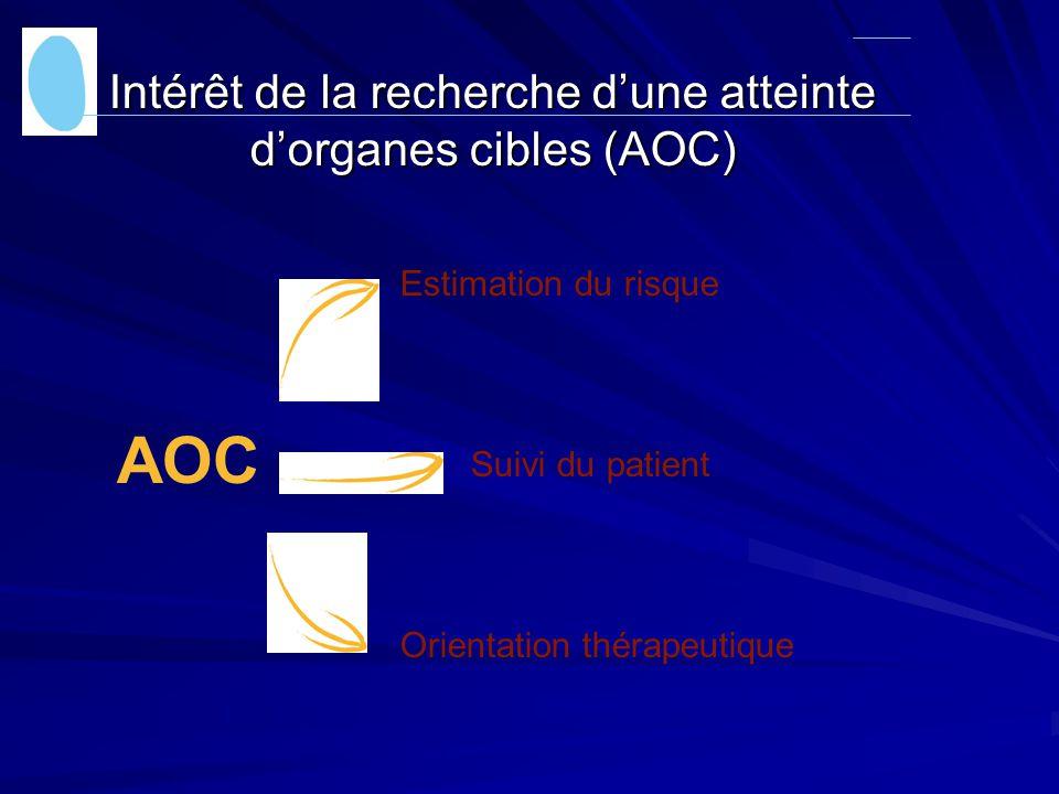 Intérêt de la recherche d'une atteinte d'organes cibles (AOC) AOC Estimation du risque Orientation thérapeutique Suivi du patient