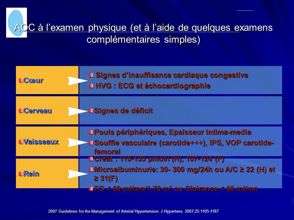 AOC à l'examen physique (et à l'aide de quelques examens complémentaires simples) Pouls périphériques, Epaisseur intima-media Souffle vasculaire (caro
