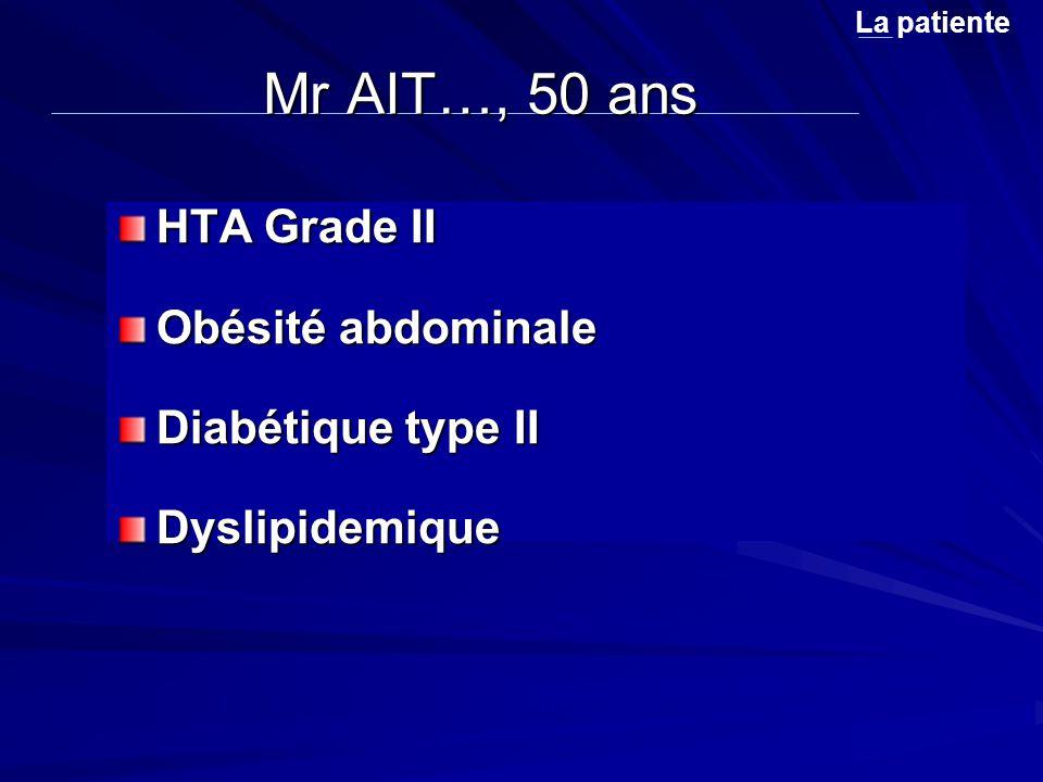 La patiente Mr AIT…, 50 ans HTA Grade II Obésité abdominale Diabétique type II Dyslipidemique