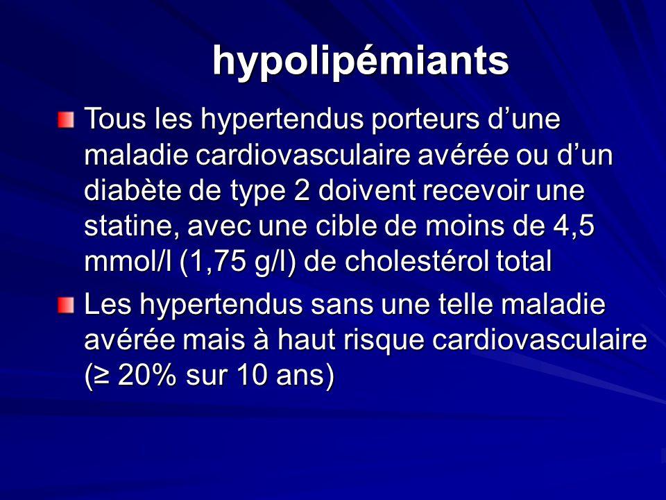 hypolipémiants Tous les hypertendus porteurs d'une maladie cardiovasculaire avérée ou d'un diabète de type 2 doivent recevoir une statine, avec une ci