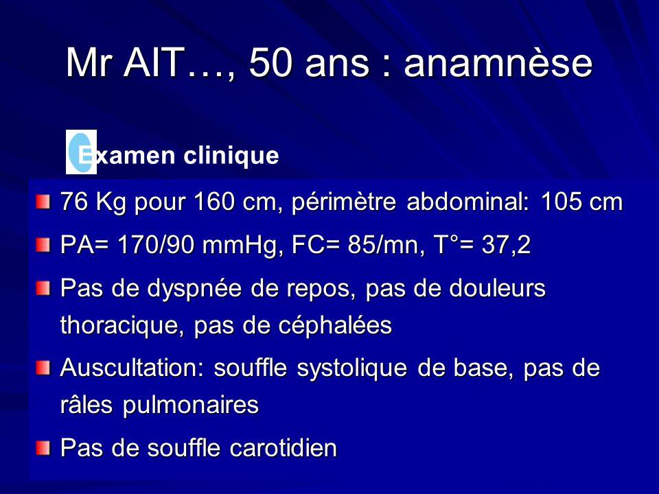 76 Kg pour 160 cm, périmètre abdominal: 105 cm PA= 170/90 mmHg, FC= 85/mn, T°= 37,2 Pas de dyspnée de repos, pas de douleurs thoracique, pas de céphal