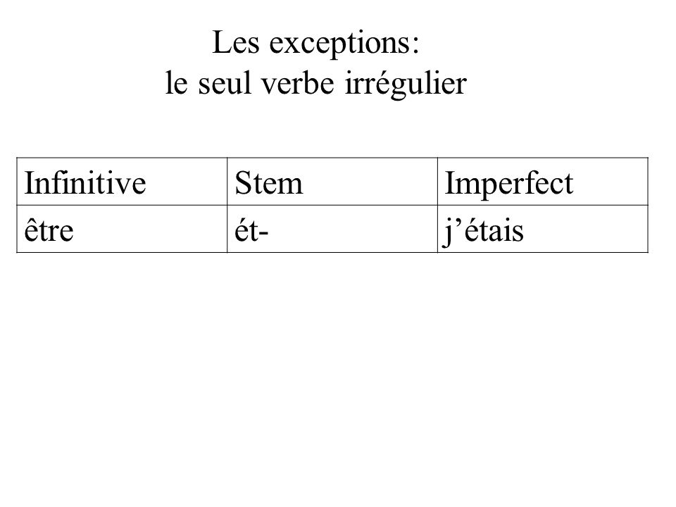 InfinitiveStemImperfect êtreét-j'étais Les exceptions: le seul verbe irrégulier