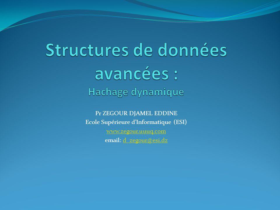 Hachage dynamique Introduction Hachage classique limité aux fichiers statiques  domaines d'utilisation restreints.