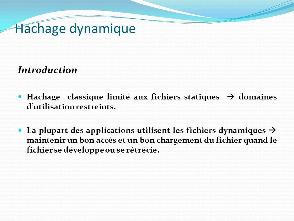 Hachage dynamique Introduction Hachage classique limité aux fichiers statiques  domaines d'utilisation restreints. La plupart des applications utilis