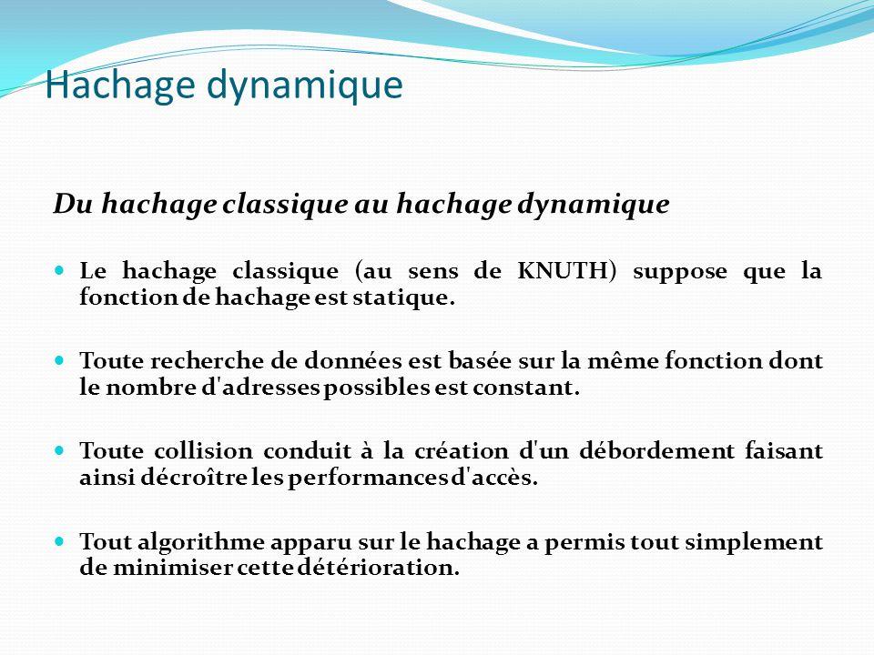 Hachage dynamique Du hachage classique au hachage dynamique Le hachage classique (au sens de KNUTH) suppose que la fonction de hachage est statique. T