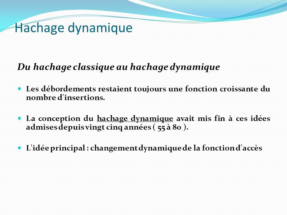 Hachage dynamique Du hachage classique au hachage dynamique Une insertion ou une suppression peut commencer par une fonction de hachage et terminer par une autre.