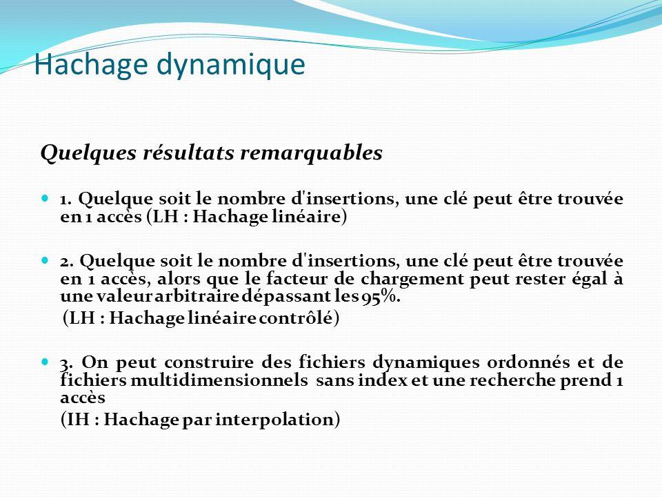 Hachage dynamique Quelques résultats remarquables 1. Quelque soit le nombre d'insertions, une clé peut être trouvée en 1 accès (LH : Hachage linéaire)