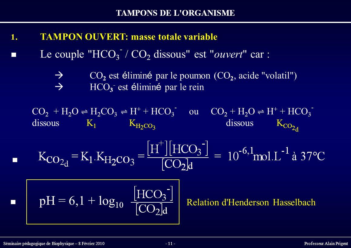 Séminaire pédagogique de Biophysique – 8 Février 2010- 11 - Professeur Alain Prigent TAMPONS DE L ORGANISME Relation d Henderson Hasselbach pH = 6,1 + log 10 CO 2 + H 2 O ⇌ H 2 CO 3 ⇌ H + + HCO 3 - ou CO 2 + H 2 O ⇌ H + + HCO 3 - dissous K 1 K H 2 CO 3 dissous K CO 2 d 1.TAMPON OUVERT: masse totale variable Le couple HCO 3 - / CO 2 dissous est ouvert car :  CO 2 est é limin é par le poumon (CO 2, acide volatil )  HCO 3 - est é limin é par le rein