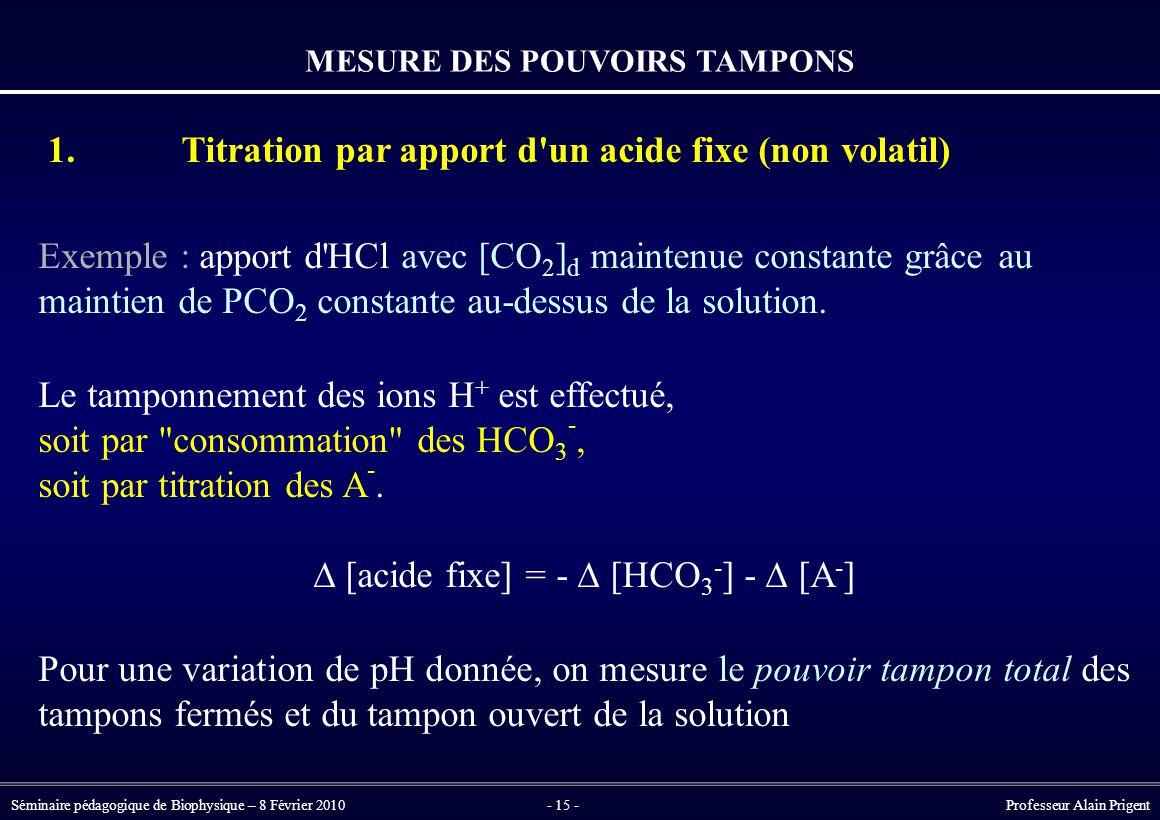 Séminaire pédagogique de Biophysique – 8 Février 2010- 15 - Professeur Alain Prigent MESURE DES POUVOIRS TAMPONS 1.Titration par apport d un acide fixe (non volatil) Exemple : apport d HCl avec [CO 2 ] d maintenue constante grâce au maintien de PCO 2 constante au-dessus de la solution.