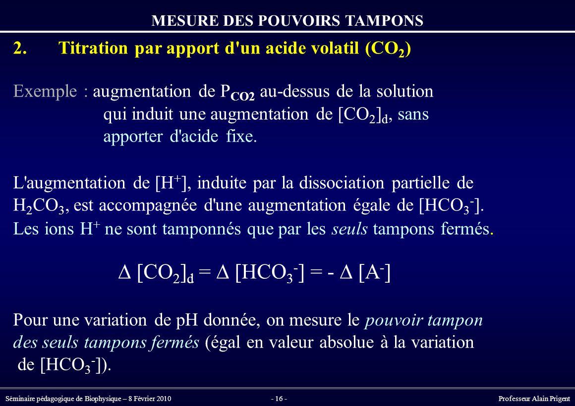 Séminaire pédagogique de Biophysique – 8 Février 2010- 16 - Professeur Alain Prigent MESURE DES POUVOIRS TAMPONS 2.Titration par apport d un acide volatil (CO 2 ) Exemple : augmentation de P CO2 au-dessus de la solution qui induit une augmentation de [CO 2 ] d, sans apporter d acide fixe.