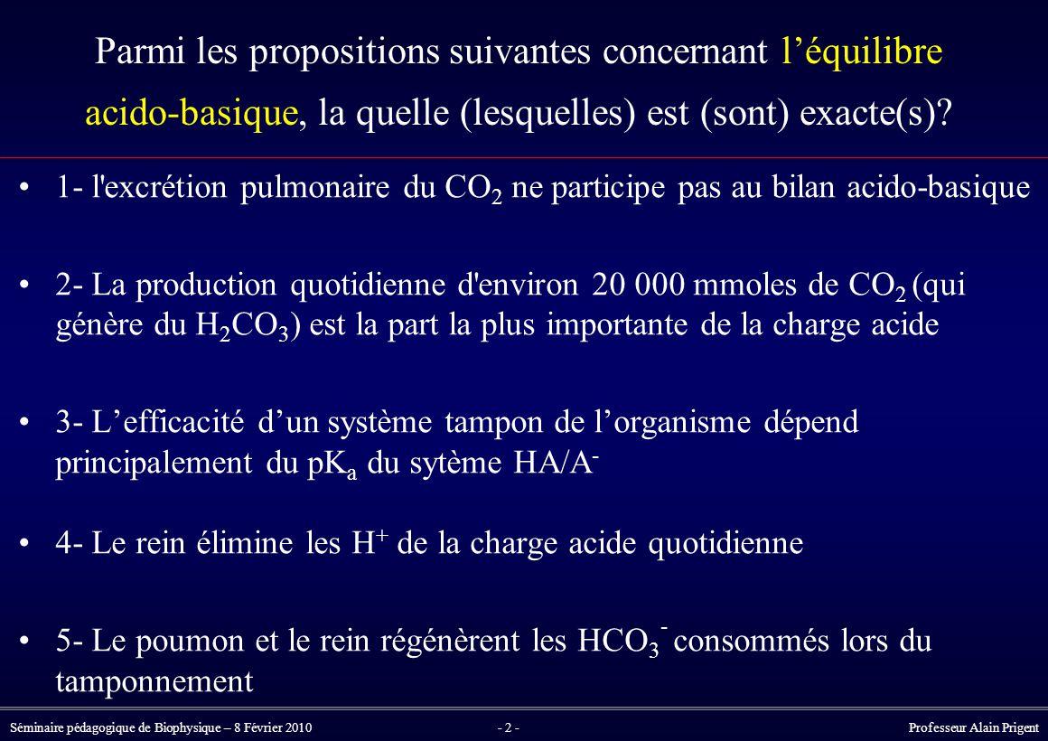 Séminaire pédagogique de Biophysique – 8 Février 2010- 2 - Professeur Alain Prigent Parmi les propositions suivantes concernant l'équilibre acido-basique, la quelle (lesquelles) est (sont) exacte(s).