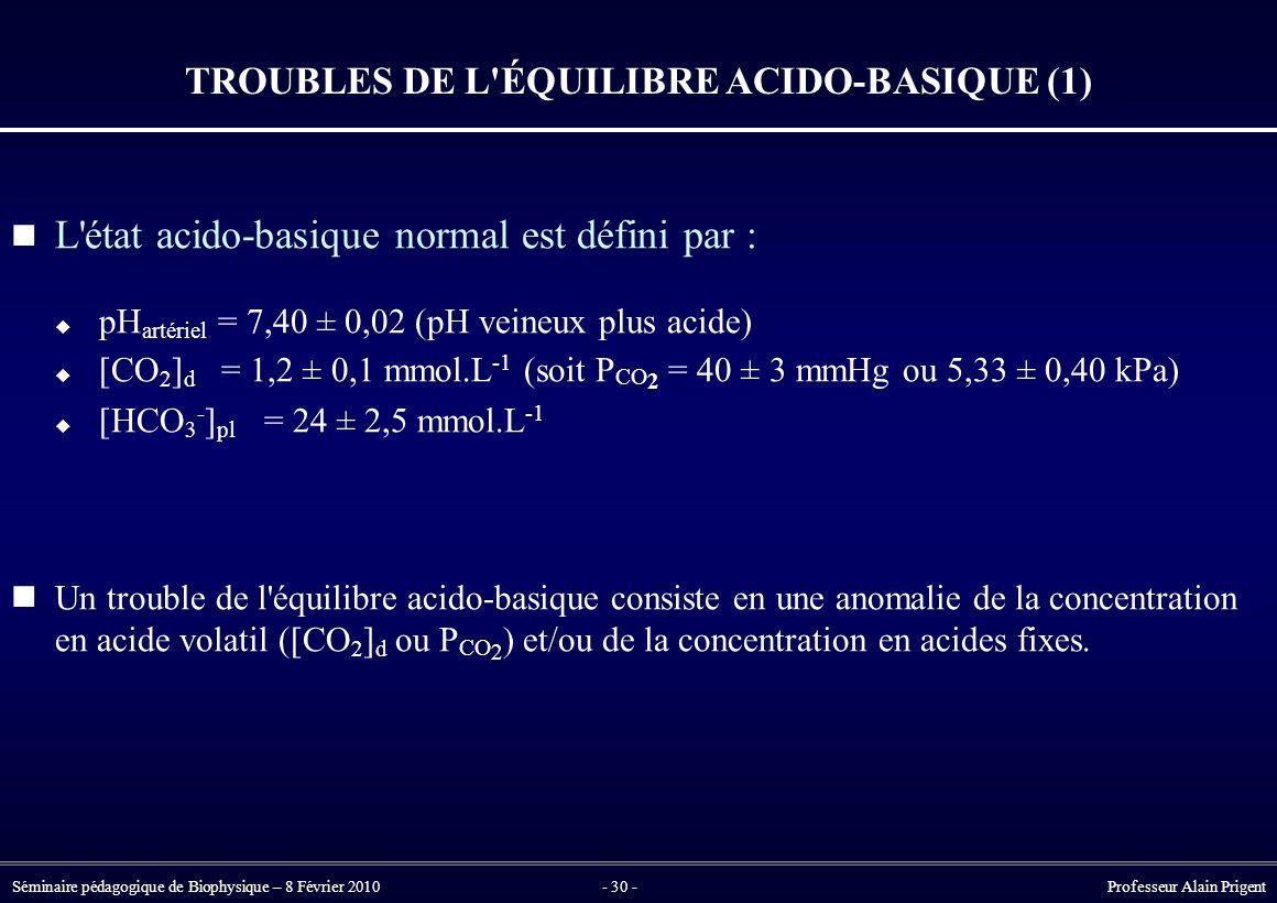 Séminaire pédagogique de Biophysique – 8 Février 2010- 30 - Professeur Alain Prigent TROUBLES DE L ÉQUILIBRE ACIDO-BASIQUE (1) L état acido-basique normal est défini par :  pH artériel = 7,40 ± 0,02 (pH veineux plus acide)  [CO 2 ] d = 1,2 ± 0,1 mmol.L -1 (soit P CO 2 = 40 ± 3 mmHg ou 5,33 ± 0,40 kPa)  [HCO 3 - ] pl = 24 ± 2,5 mmol.L -1 Un trouble de l équilibre acido-basique consiste en une anomalie de la concentration en acide volatil ([CO 2 ] d ou P CO 2 ) et/ou de la concentration en acides fixes.