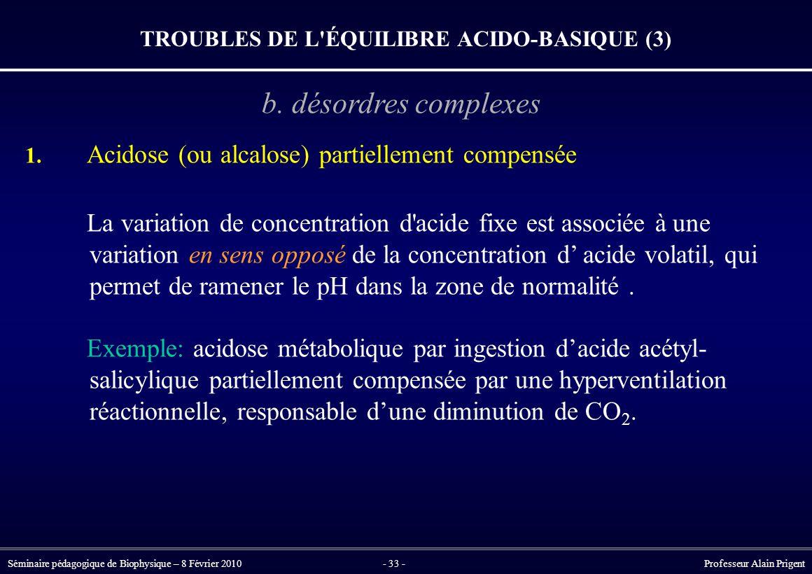 Séminaire pédagogique de Biophysique – 8 Février 2010- 33 - Professeur Alain Prigent TROUBLES DE L ÉQUILIBRE ACIDO-BASIQUE (3) b.