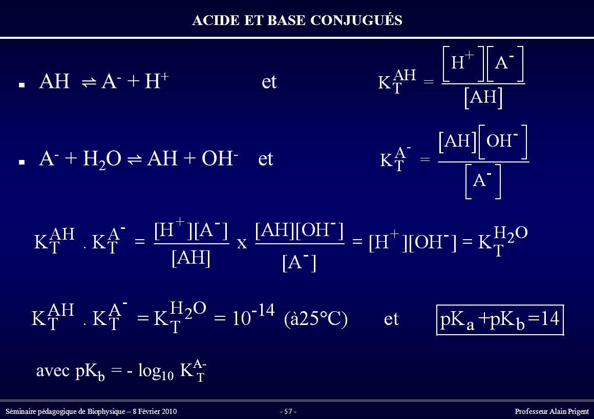 Séminaire pédagogique de Biophysique – 8 Février 2010- 57 - Professeur Alain Prigent ACIDE ET BASE CONJUGUÉS AH ⇌ A - + H + et A - + H 2 O ⇌ AH + OH - et avec pK b = - log 10 K A- T