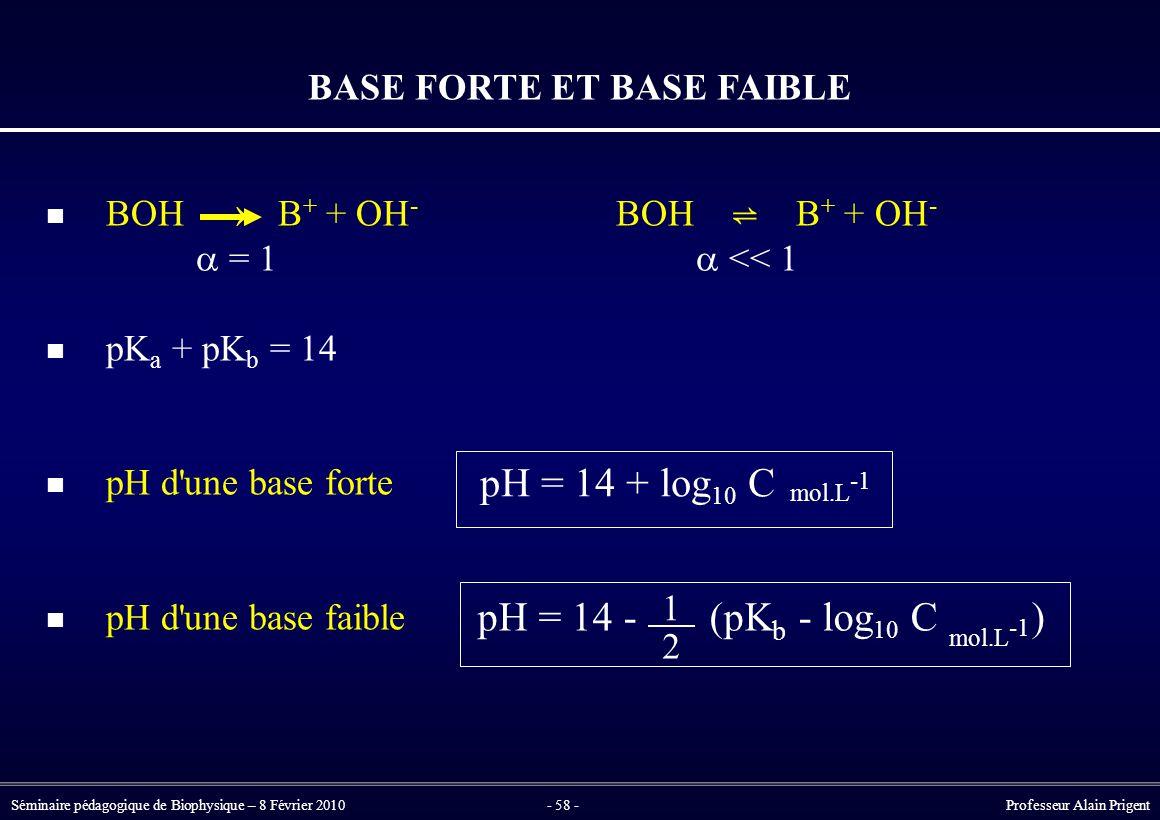 Séminaire pédagogique de Biophysique – 8 Février 2010- 58 - Professeur Alain Prigent BASE FORTE ET BASE FAIBLE BOH  B + + OH - BOH ⇌ B + + OH -  = 1  << 1 pK a + pK b = 14 pH d une base forte pH d une base faible mol.L -1 pH = 14 + log 10 C mol.L -1 pH = 14 - (pK b - log 10 C ) 1 2