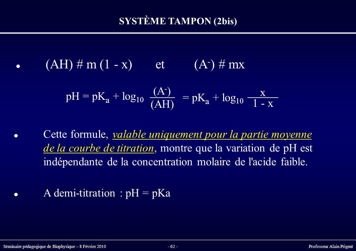 Séminaire pédagogique de Biophysique – 8 Février 2010- 62 - Professeur Alain Prigent SYSTÈME TAMPON (2bis) Cette formule, valable uniquement pour la partie moyenne de la courbe de titration, montre que la variation de pH est indépendante de la concentration molaire de l acide faible.
